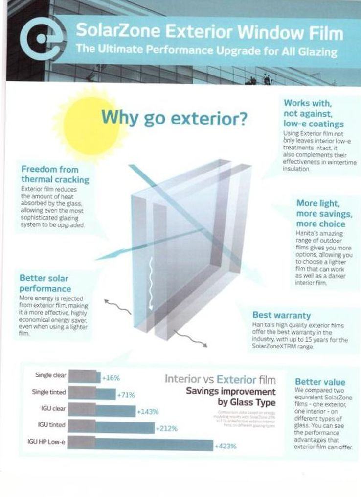 SunTek Infinity OP Window Film Flyer